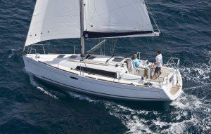 financiële planning - een zeilboot die vaart op de zee